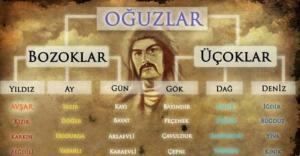 Türk İslam Tarihinde Oğuz Türkleri (Büyük Selçuklu Devleti)