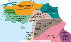 Osmanlı Devlet'ini Paylaşma Tasarıları (Gizli Antlaşmalar)