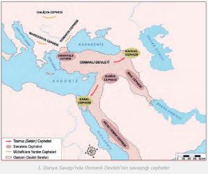 Osmanlı Devlet'inin Savaştığı Cepheler