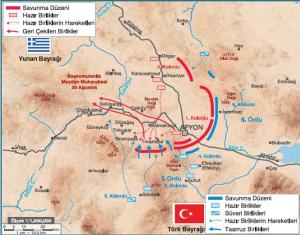 Büyük Taarruz ve Başkomutanlık Meydan Muharebesi (26 Ağustos – 18 Eylül 1922)