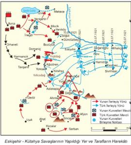 Kütahya – Eskişehir Muharebeleri (10 Temmuz – 24 Temmuz 1921)