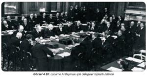 Konu 4: İki Dünya Savaşı Arasındaki Dönemde Dünyada Meydana Gelen Siyasi ve Ekonomik Gelişmeler