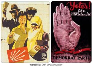 Konu 1: 1945-1950 Yılları Arasında Türkiye'de Meydana Gelen Siyasi, Sosyal ve Ekonomik Gelişmeler